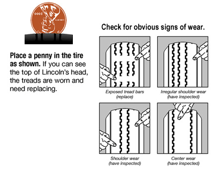 Tire Penny Test >> K&M Tire - Did you know...